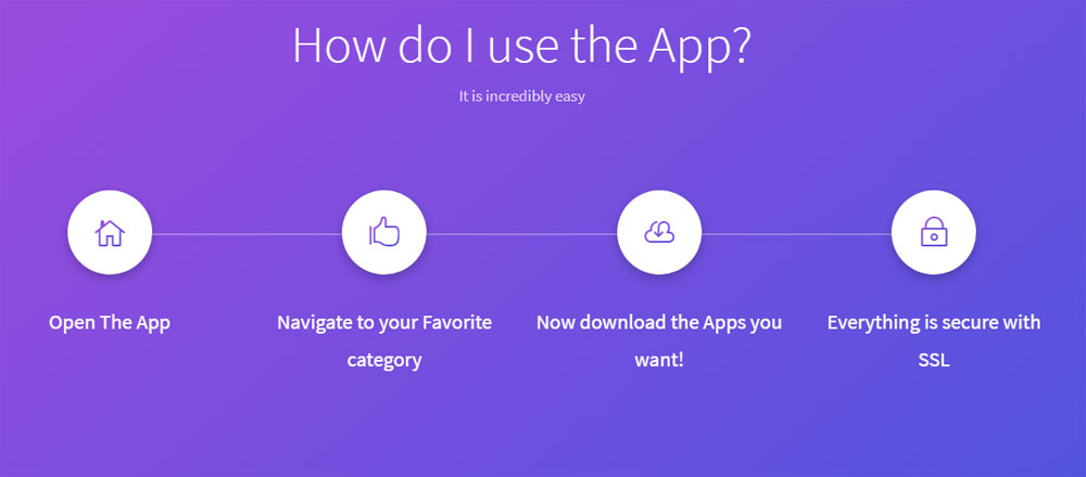 how do i use tweakbox app
